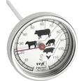 Termometru pentru friptura, inox